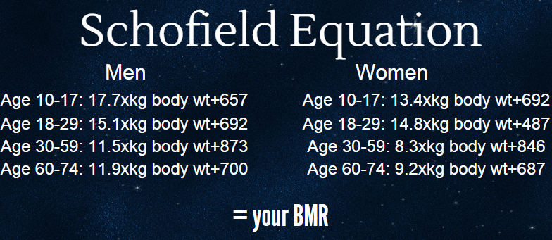 How to Calculate Your BMR schofield equation