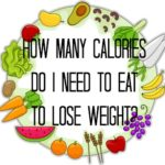 How many calories should you eat?