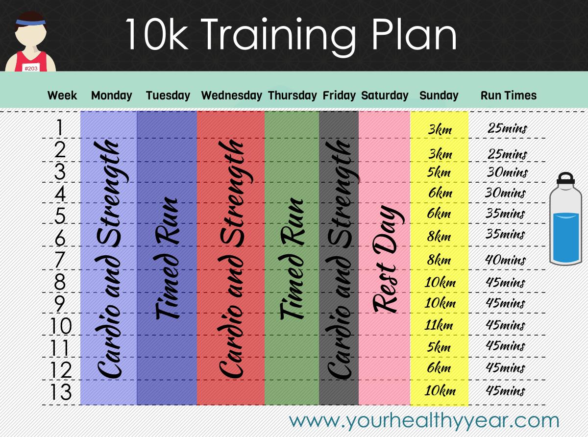 10k Training Plan Free Printable for you!