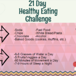 21 Day Healthy Eating Challenge